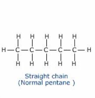 waco carbon straigh chain franschise